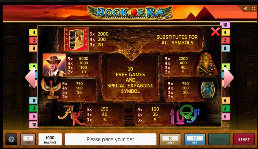 Igra Book Of Ra Deluxe