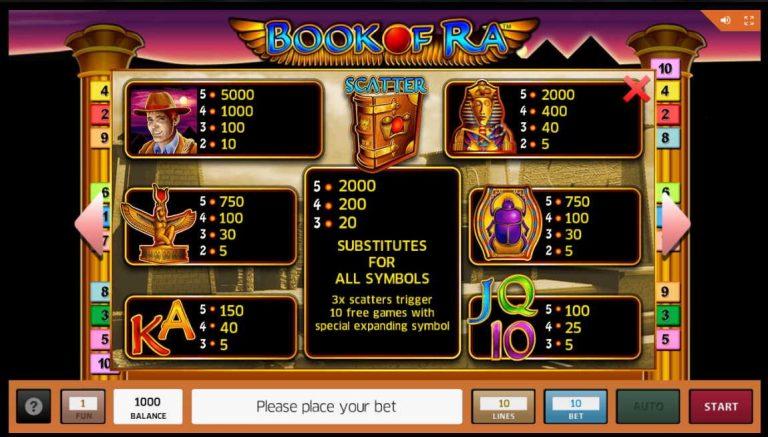 Online Igra Book Of Ra